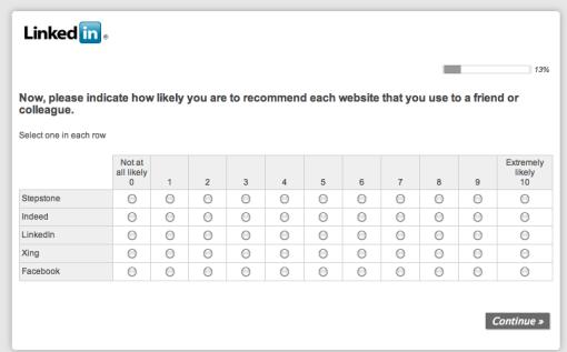 Blog: wie lassen sich zwei Net Promoter Score statisch korrekt vergleichen Tabelle weiß