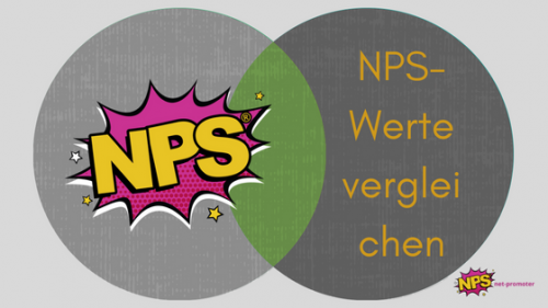 Blog: Titelbild wie lassen sich zwei Net Promoter Score statisch korrekt vergleichen zwei überschneidende kreise