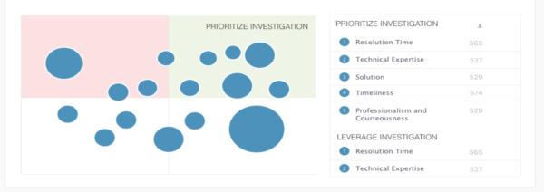 Blog: Nice Sametrix Cem Software die wichtigsten Infos