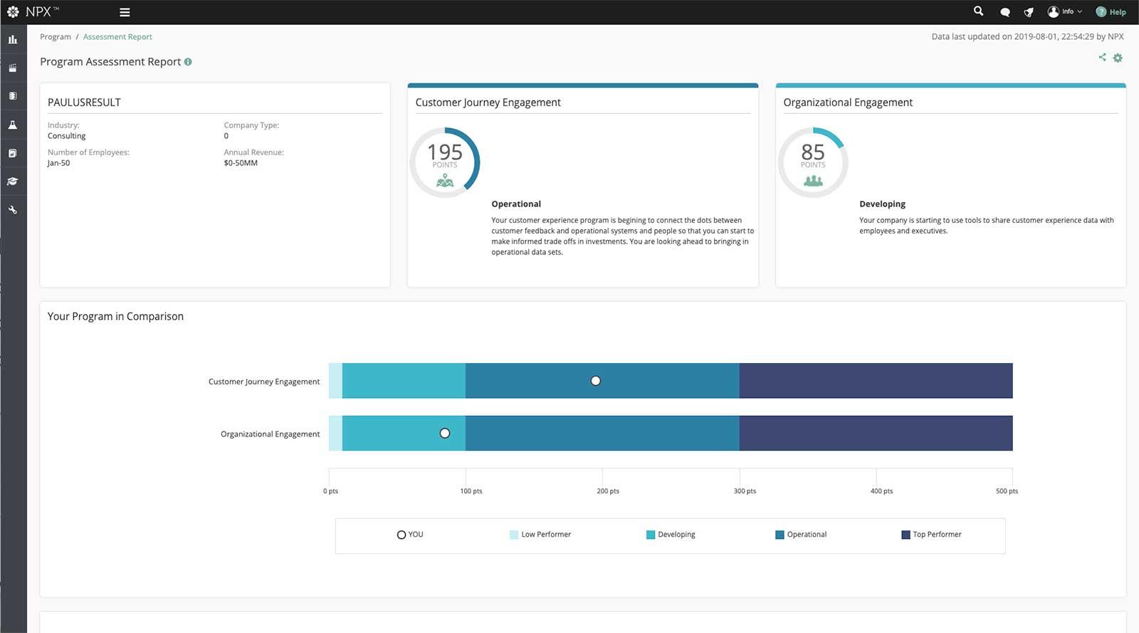 Customer Experience -Satmetrix Assesment Report Screenshot