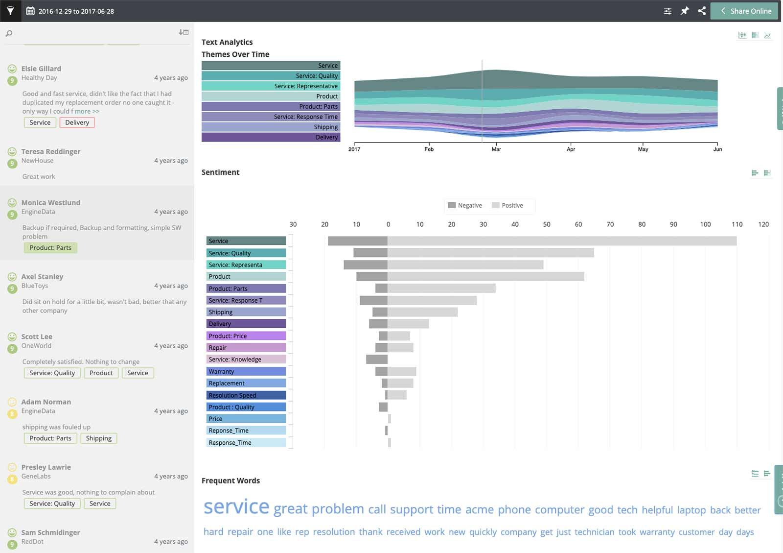 Customer Experience -Satmetrix Text Analytics Screenshot