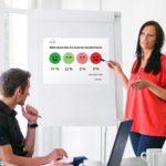 HappyOrNot Impact - Beitragsbild - Effektivität Online-Rechner - Meeting Kundenzufriedenheit