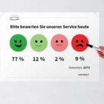 HappyOrNot Impact - Titelbild - Effektivität Online-Rechner - Meeting Kundenzufriedenheit